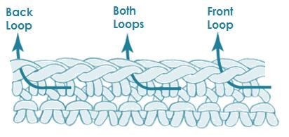 front loop back loop (1)